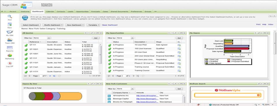 Sage CRM Interactive Dashboard